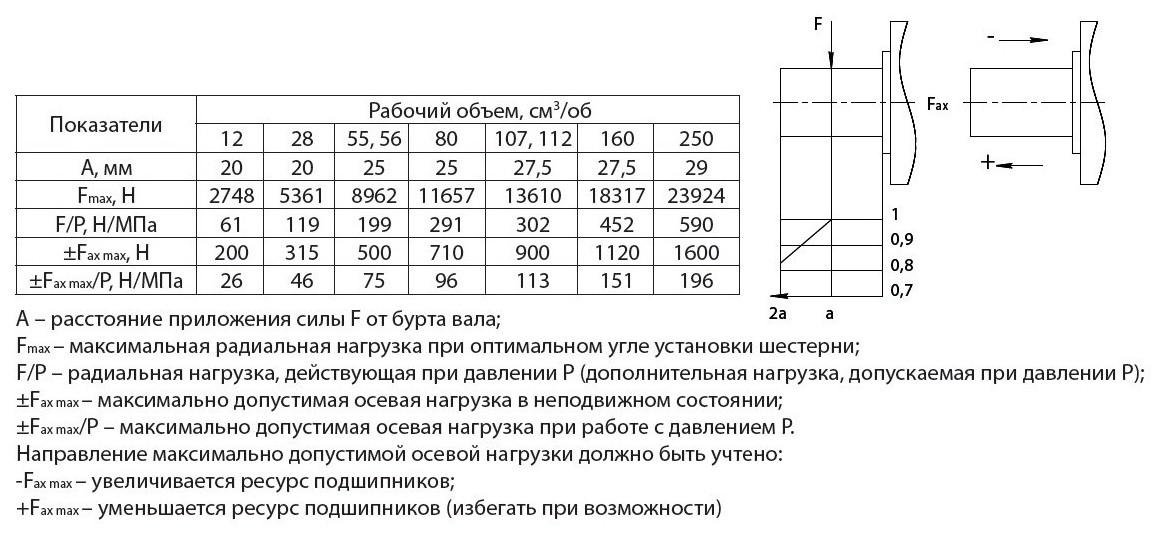 310.2.56.00.06 схема воздействующих нагрузок