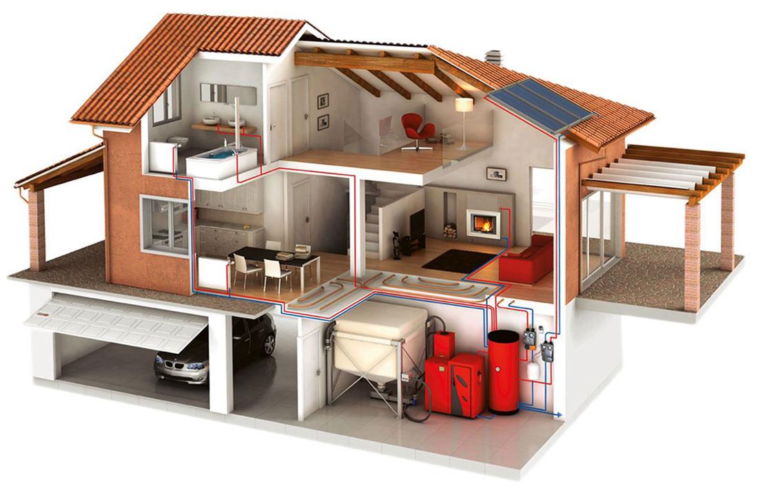 Расчёт теплопотерь и площади дома для выбора котла отопления