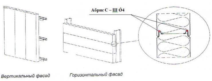 Во всех видах внешних и внутренних замковых соединениях сэндвич-панелей используются шнуры Абрис С различных диаметров и материал Абрис С-Б.