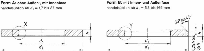 Шайба плоская DIN 125. Размеры шайб DIN 125 А и  шайб DIN 125 В приведены на рисунке.