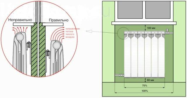 Необходимые отступы при монтаже радиатора в нише