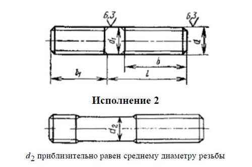 Картинки по запиту Шпильки ГОСТ 22040-76, 22041-76 з ввинчиваемым кінцем довжиною 2,5 d