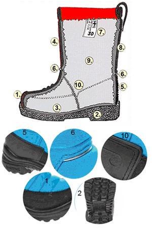 Подробная информация об обуви Kuoma