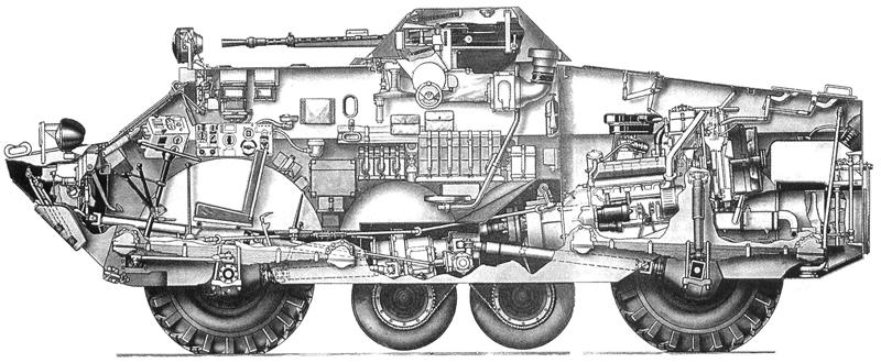 Продольный разрез БРДМ-2.