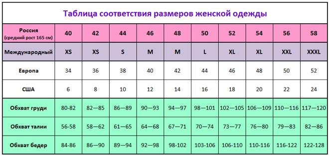 Картинки по запиту таблиця жіночих розмірів