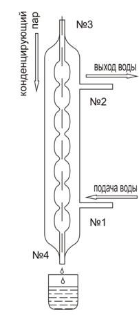 Дистиллятор ДИАС
