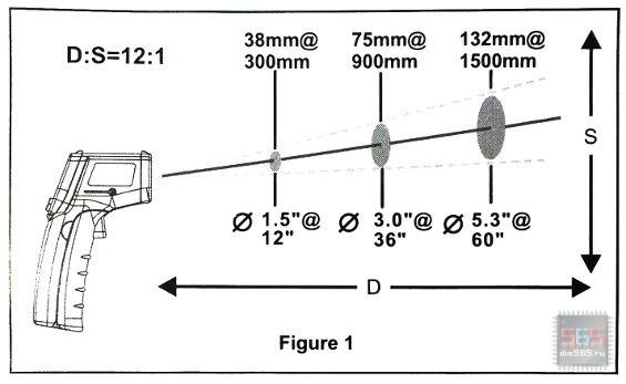 Диаграмма направленности GM320