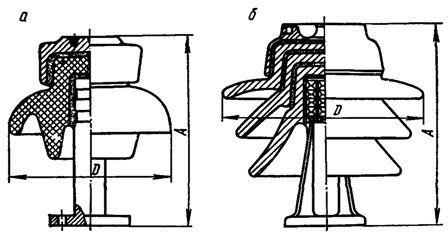 Опорные штыревые изоляторы для наружной установки: а — ОНШ-10-500, б — ОШП-35-2000