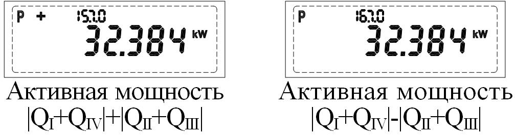 Активная мощьность P+ и P