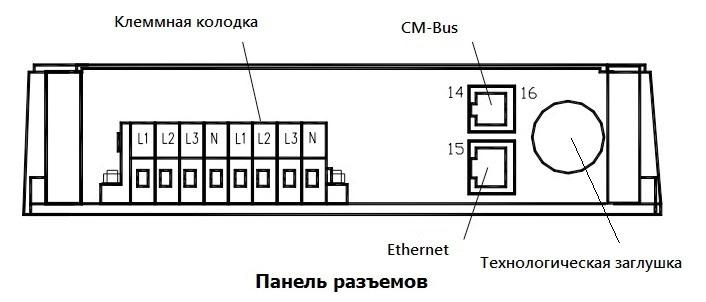 router панель разъемов+