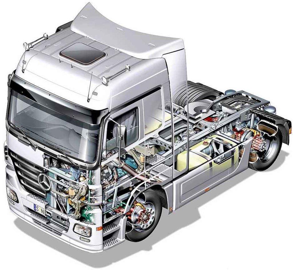 Автозапчасти для грузовиков