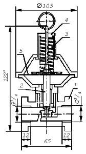 Клапан предохранительный сбросной КПС-20