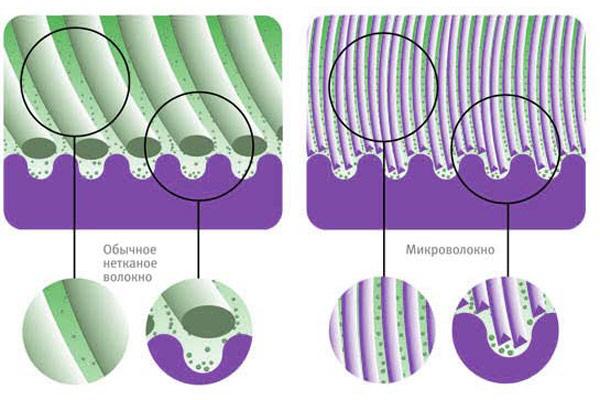 Изображение структуры ткани