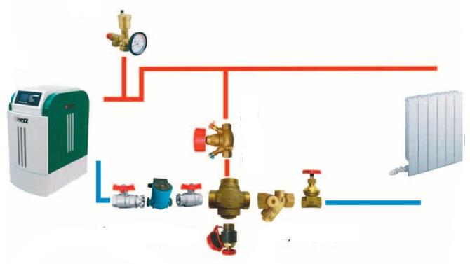 Схема установки клапана подмеса в обратку котла