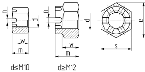 Гайка шестигранная корончатая DIN 935. Чертёж