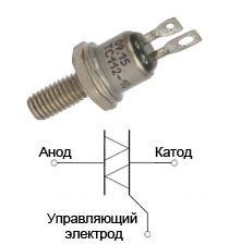 Сімістор ТС112
