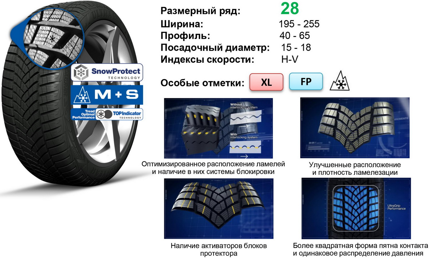 Картинки по запросу Goodyear Ultra Grip Performance SUV Gen 1