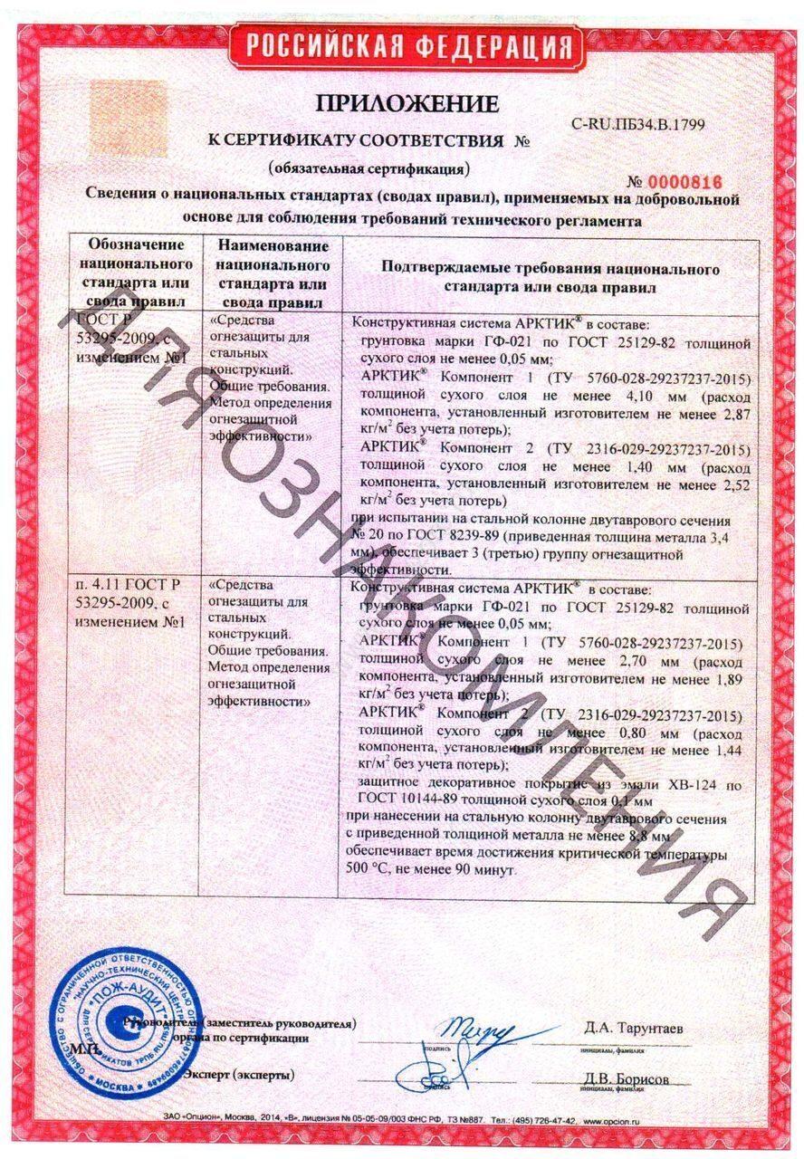 Конструктивная огнезащита АРКТИК сертификат