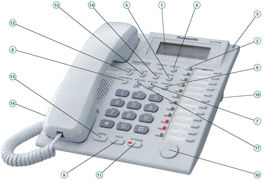 Аналоговые системные телефоны серии KX-T77xx