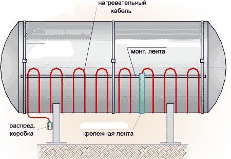 Промышленные кабели серии ISR(T3)