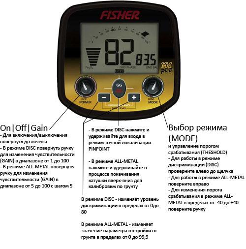 Fisher Gold BUG DP - управление, настройка