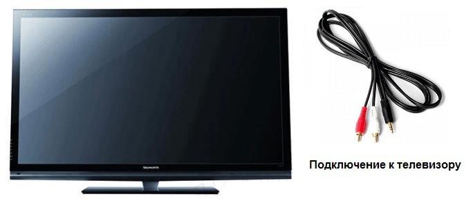Підключення до телевізора