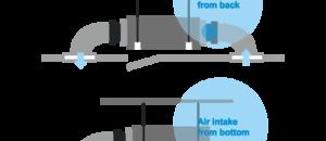 Flexible Air Intake Ways