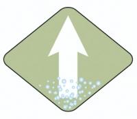 Физический процесс состоит в отводе влаги с тела на поверхность материала в жаркую погоду. На поверхности материала влага быстро испаряется, этим охлаждая тело и улучшая комфорт.