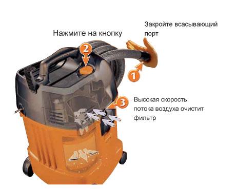 Система очистки                               фильтра Clear Press