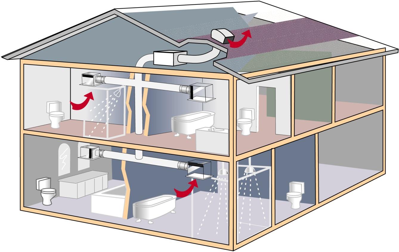 Установка приточно-вытяжной вентиляции в частном доме