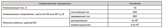 ПКЕ 212 1 ПКЕ 222 1