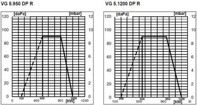 VG5 DP R pole