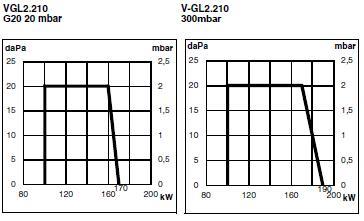VGL2 pole 1