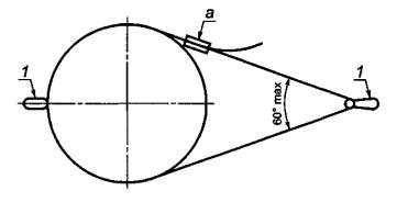 Схема установки поясного ремня для испытаний