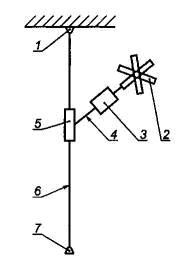 Пример страховочной системы со средством защиты ползункового типа на гибкой анкерной линии