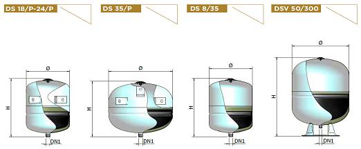 Расширительные баки Elbi DS в розрезе