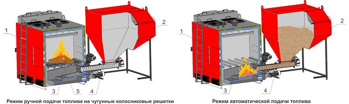 4m 25-150 opys ukr