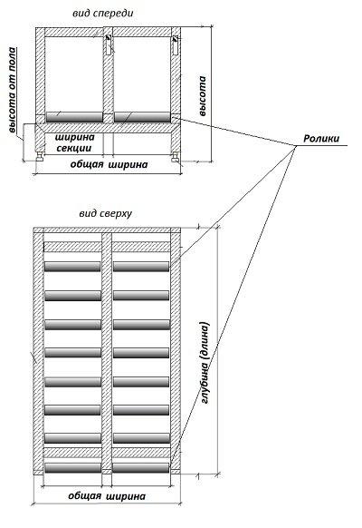 Схемы двусекционных рольгангов