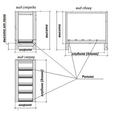 Схемы односекционных рольгангов