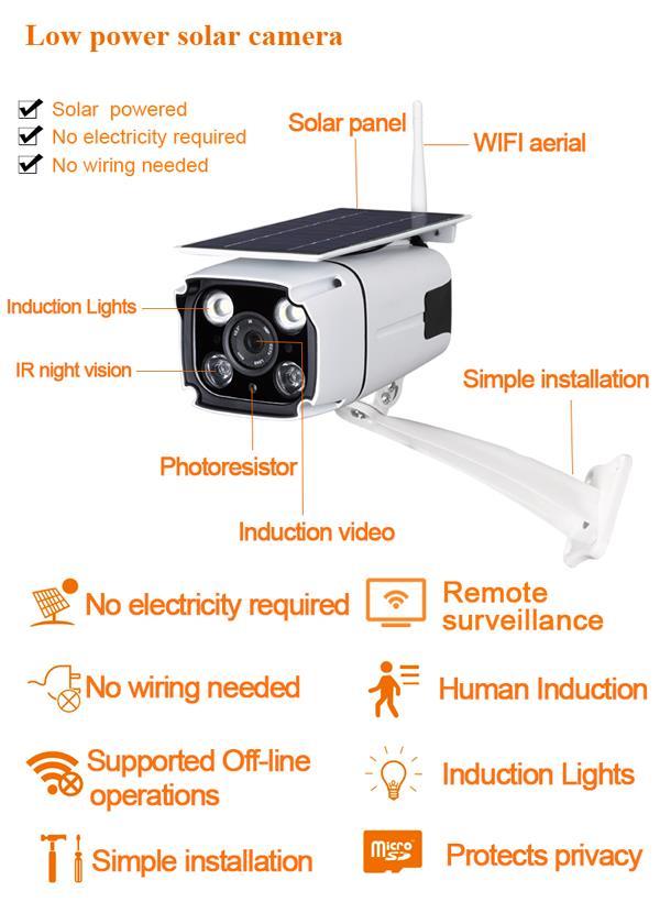 Solar power WIFI camera2