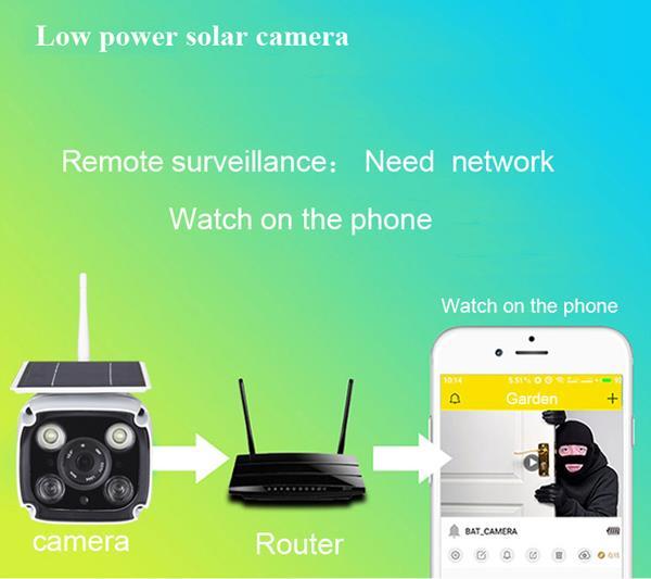 Solar power WIFI caera1