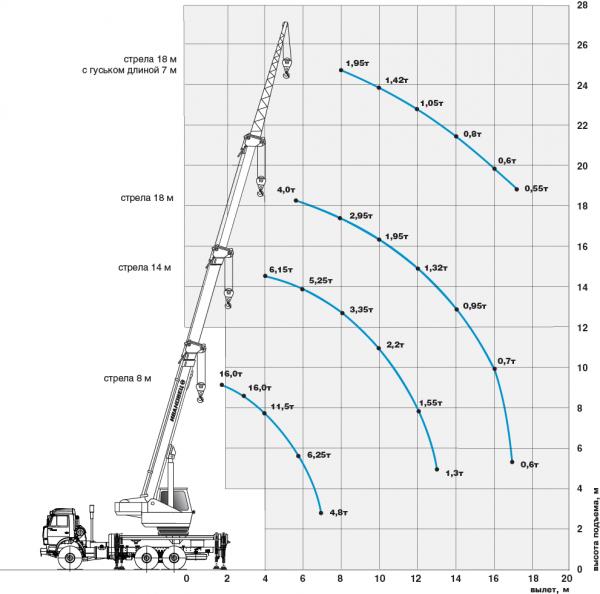 Graph_35714K-2