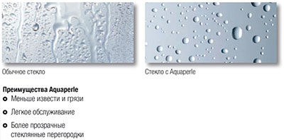 Aqua-Perle грязевідталкуючи покриття скла