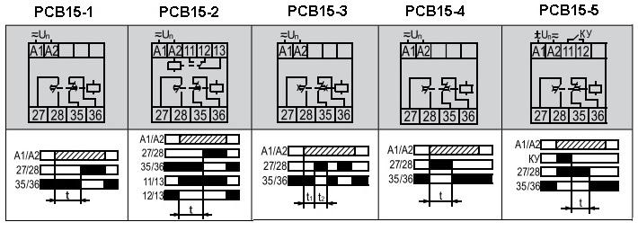 Схемы подключения реле РСВ-15 и диаграмма работы