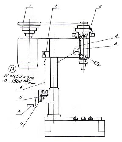 ГС2112 Схема кинематическая сверлильного станка