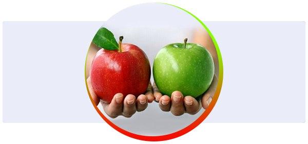 фруктоза и глюкоза