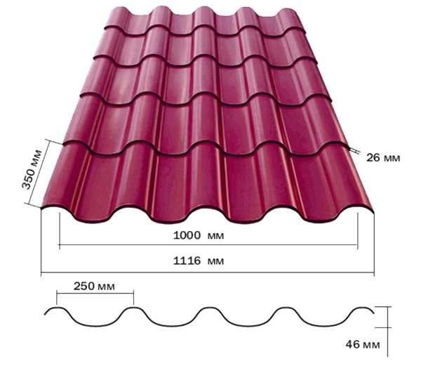 Размеры листа и параметры волны металлочерепицы Андалуссия