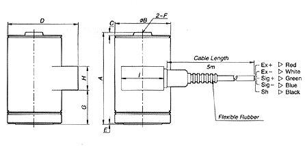 Габаритные размеры тензодатчика CAS CTS