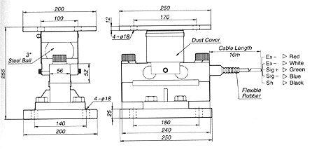 Габаритные размеры тензодатчика CAS DSB-B