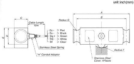 Габаритные размеры тензодатчика CAS DSB2